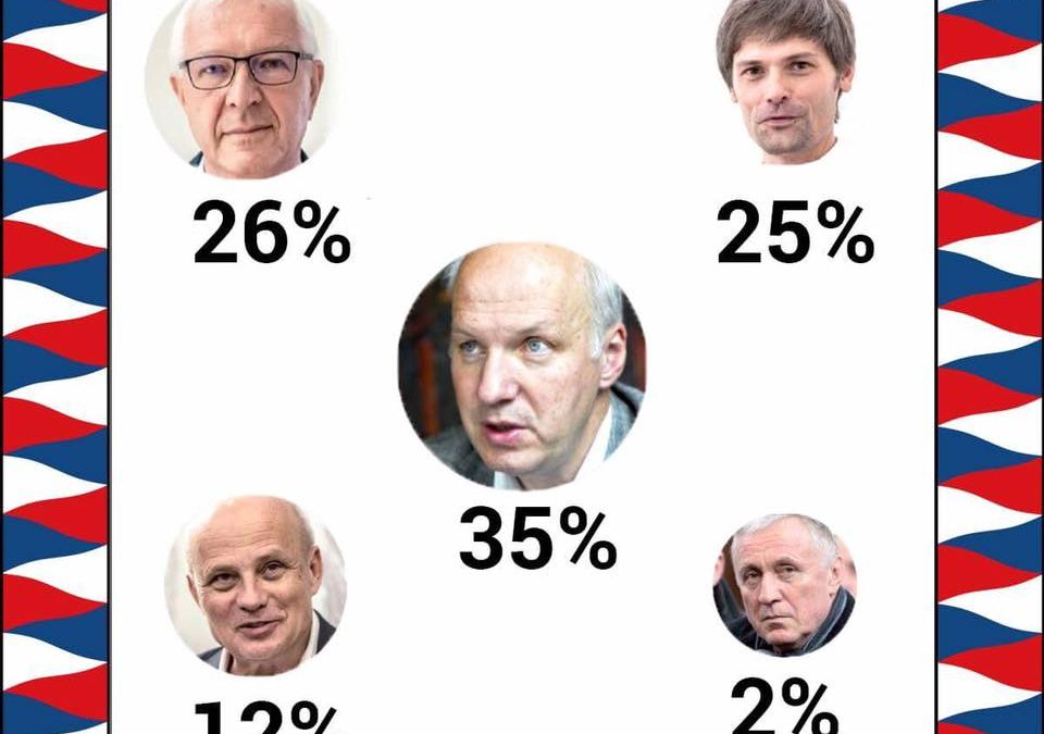 Favoritem na prezidenta je u členů TOP týmu Pavel Fischer